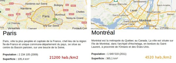 Paris-Montreal-densite