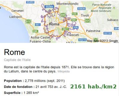 Rome-densite